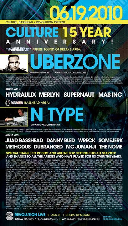 Uberzone Concert