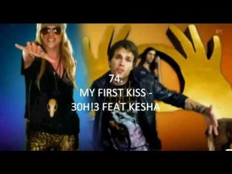 las 100 mejores canciones del 2010